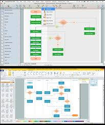 use the best flowchart tool for the job free trial for mac u0026 pc