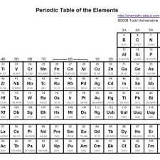 periodic table pdf black and white periodic table black and white pdf fresh periodic table of ions