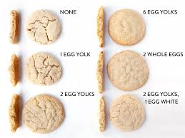 Can You Wash Whites And Colors Together - cookie science how do eggs affect my cookies serious eats