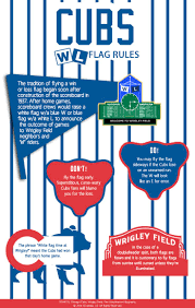 Chicago Cubs Map by 1150 Best The Robins Nest Chicago Cubs Baby Images On
