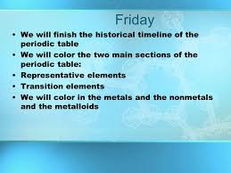 Periodic Table Timeline Chapter 6 The Periodic Table And Periodic Law Historical Timeline
