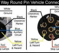 7 point plug trailer wiring diagram the best wiring diagram 2017