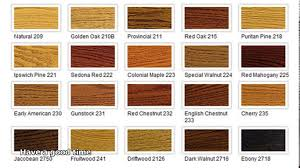 tips mesmerizing minwax stains color for every wood project