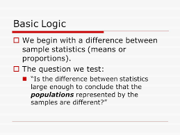 sample of hypothesis in research