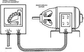 manual starting rheostats for dc motors