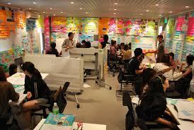 design thinking workshop design facility co