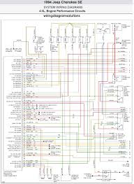jeep xj wiring jeep xj wiring diagram wiring diagrams jeep