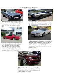 camaro the years camaro article
