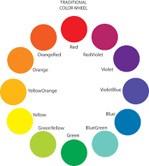 ideas complementary color palette design split complementary