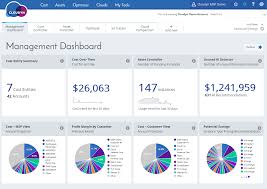 cloudyn cloud management platform u0026 cloud cost optimization tool