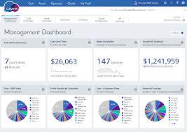 cloudyn cloud management platform u0026 cloud cost optimization tool