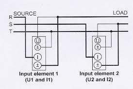 how to measure electrical power yokogawa test u0026 measurement