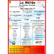 meteo sur mon bureau posters jigsaws ashmore learning solutions