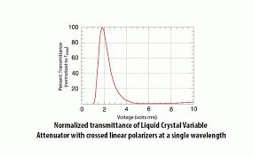 liquid light guide liquid crystal variable attenuator meadowlark optics