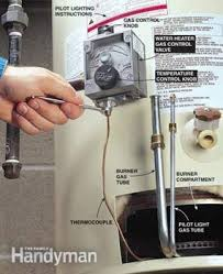 Water Heater Pilot Light Won T Stay Lit No Water Restore It Yourself Family Handyman