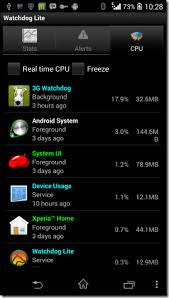 android cpu usage 2 useful watchdog apps to keep a check on your android guiding tech