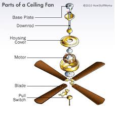 ceiling fan parts name how do ceiling fans work and systems for at home