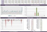 portfolio template word portfolio management reporting templates communities first