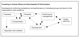 a guide to strategic human resource planning