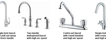rona kitchen faucets marvelous kitchen faucets buyer s guides rona at types of the