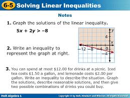 objective graph and solve linear inequalities in two variables