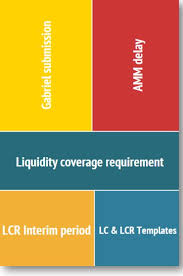 liquidity report template liquidity coverage requirement lcr q a lombard risk