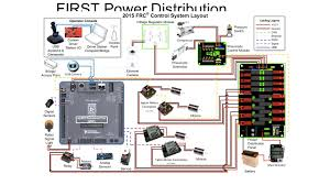 electrical subsystem manual vs automation ppt video online