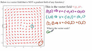 how to sketch vector fields the best vector 2017
