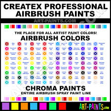canary yellow professional airbrush spray paints 5133 canary