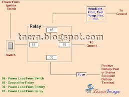 tacra u0027s diy garage bosch horn wiring diagram
