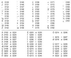 chart alt key symbols chart