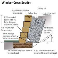 masonry windsor 295x203x130mm retaining wall block