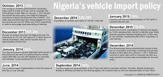 nissan almera price in nigeria nigeria auto policy a timeline of inconsistency ships u0026 ports