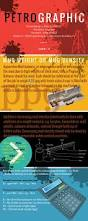 74 best careers in oil and gas images on pinterest oil and gas