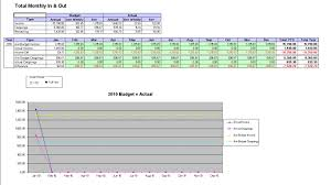 Excel Spreadsheet For Budget Household by Personal Household Budget Tracker Excel Spreadsheet