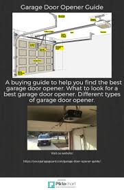 Garage Door Safety Features by Best 25 Best Garage Doors Ideas On Pinterest Sliding Glass