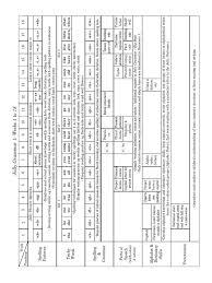 jolly phonics grammar 1 scope u0026 sequence part of speech phonics