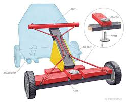 Woodworking Project Ideas Easy by 39 Best Projects For Fun Images On Pinterest Pedal Cars