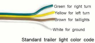 trailer light wiring color code 42 trailer light wiring color code famreit
