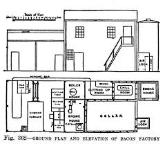Elevation Floor Plan File 19th Century Knowledge Barns Ground Plan And Elevation Of