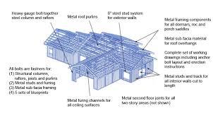 andar steel standard home models steel built house plans