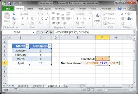 Countif Sumif Minif How To Use Excel S Countif Function Deskbright