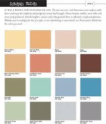 sherwin williams colors 2017 grasscloth wallpaper