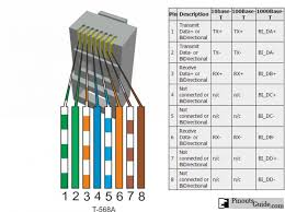 ether wiring diagram rj45 diagram wiring diagrams for diy car