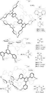 stabilization of reactive species by supramolecular encapsulation