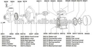 chilled water pumps buy chilled water pumps electric water pumps