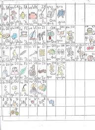 lettere straniere in corsivo maiuscolo e minuscolo imparare a leggere e a scrivere