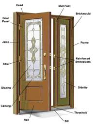 Exterior Door Parts New Windows And Doors Can Be A Big Investment Money Can Be Tight