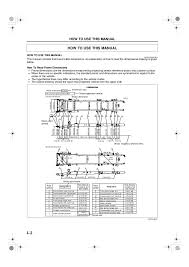 manual de medidas de carroceria y chasis ranger courier ford