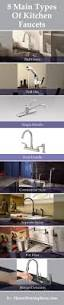 Types Of Faucets Kitchen by 3640 Best Kitchen Ideas Images On Pinterest Kitchen Ideas
